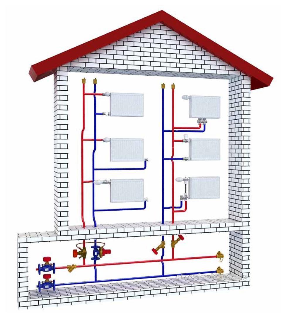 Как сделать систему отопления в свой дом 70